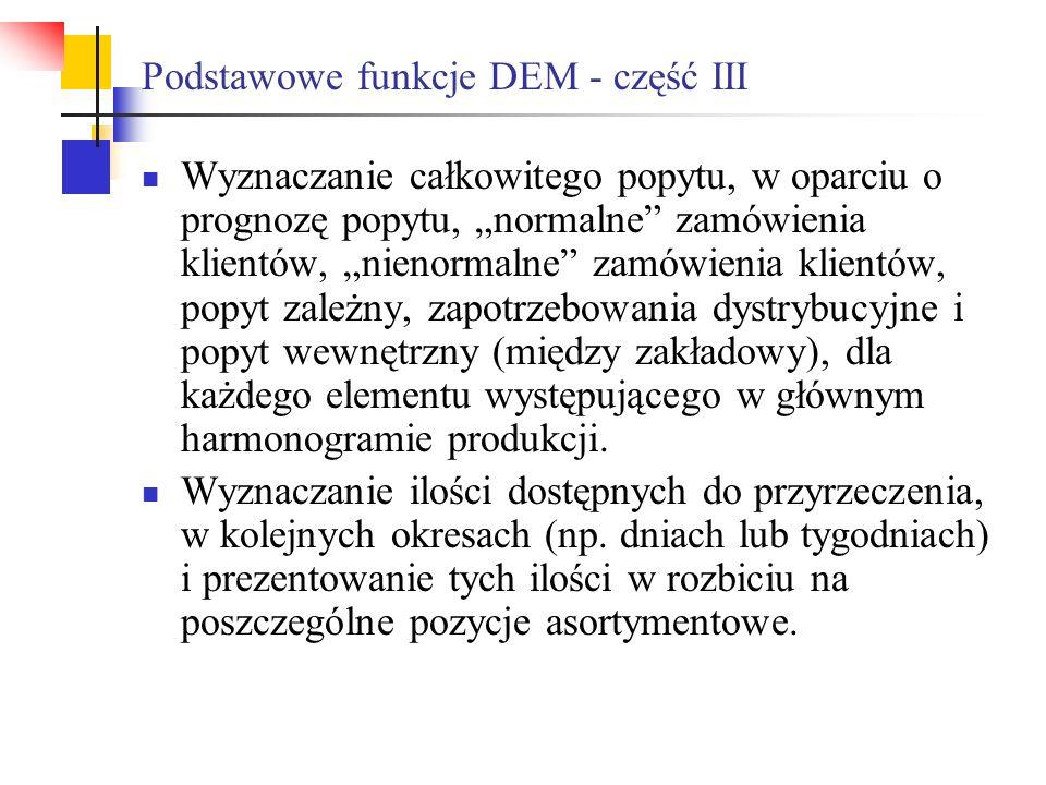 Podstawowe funkcje DEM - część III