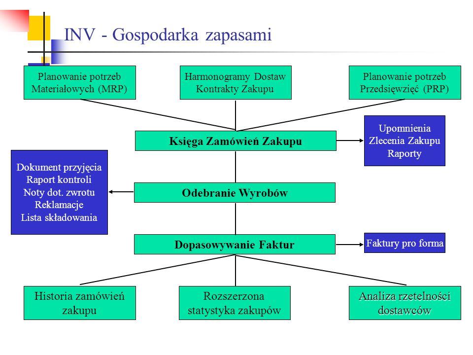INV - Gospodarka zapasami