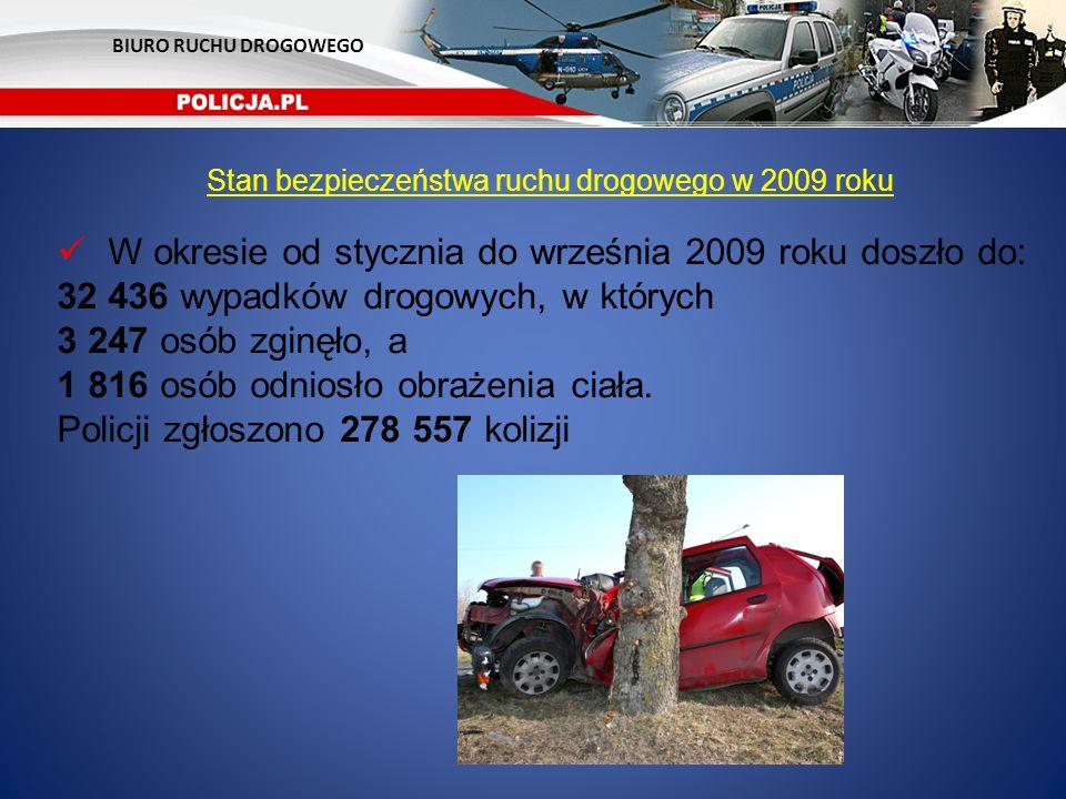 Stan bezpieczeństwa ruchu drogowego w 2009 roku