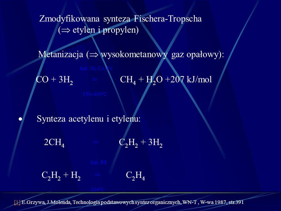 Zmodyfikowana synteza Fischera-Tropscha ( etylen i propylen)