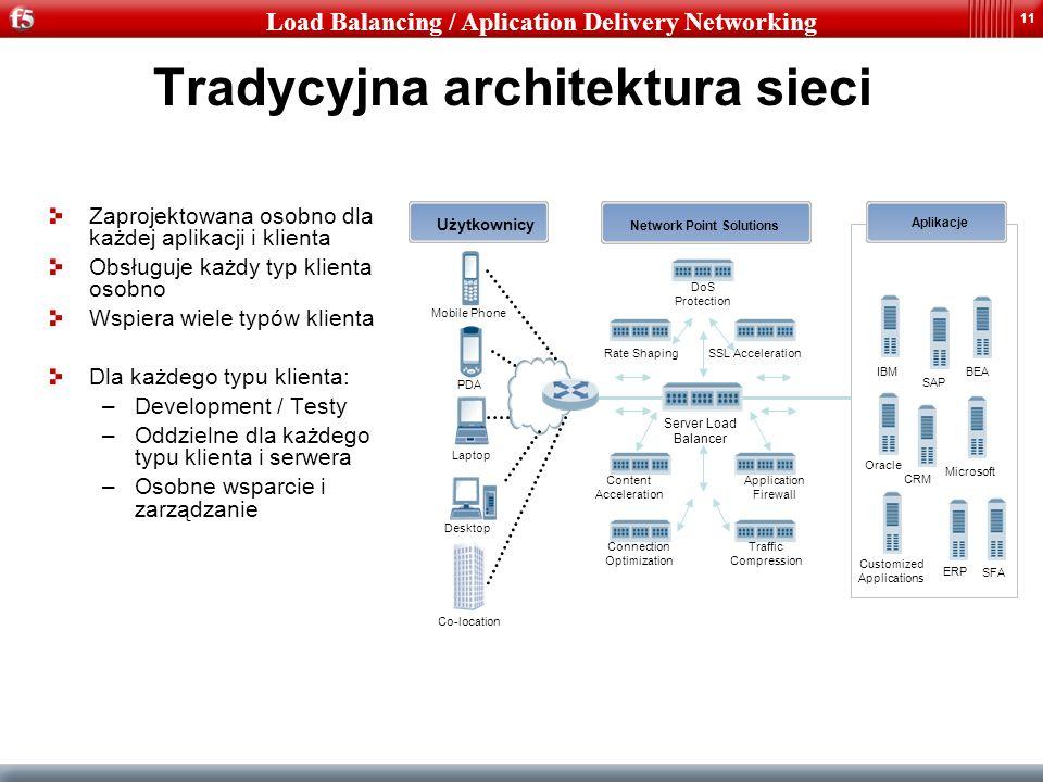 Tradycyjna architektura sieci