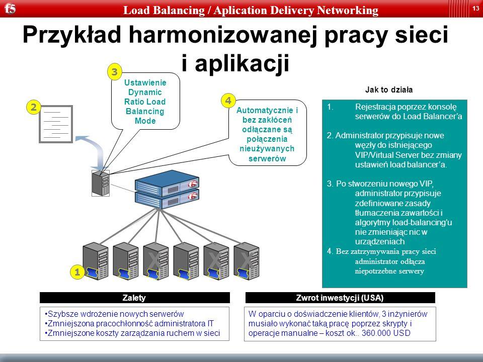 Przykład harmonizowanej pracy sieci i aplikacji