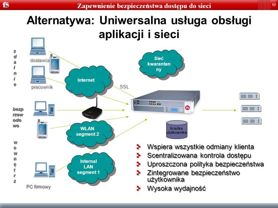 Alternatywa: Uniwersalna usługa obsługi aplikacji i sieci