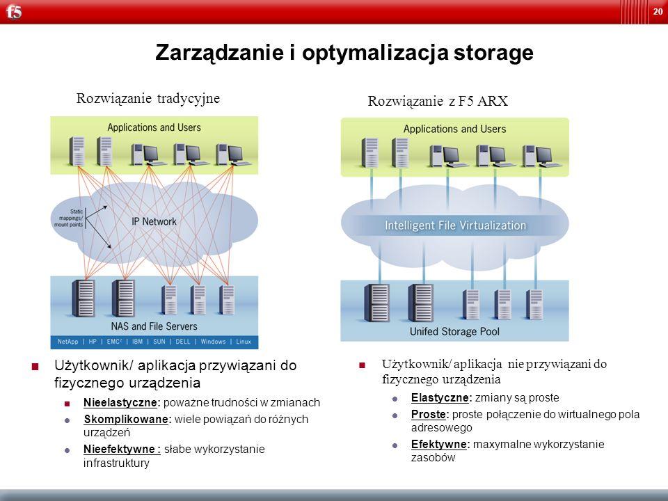 Zarządzanie i optymalizacja storage