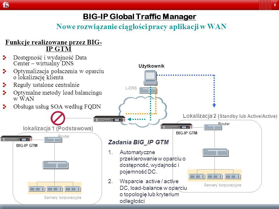 Funkcje realizowane przez BIG-IP GTM