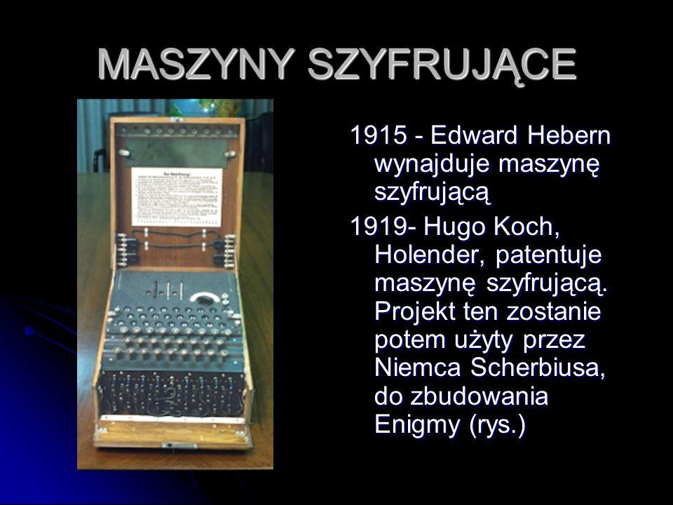 MASZYNY SZYFRUJĄCE 1915 - Edward Hebern wynajduje maszynę szyfrującą