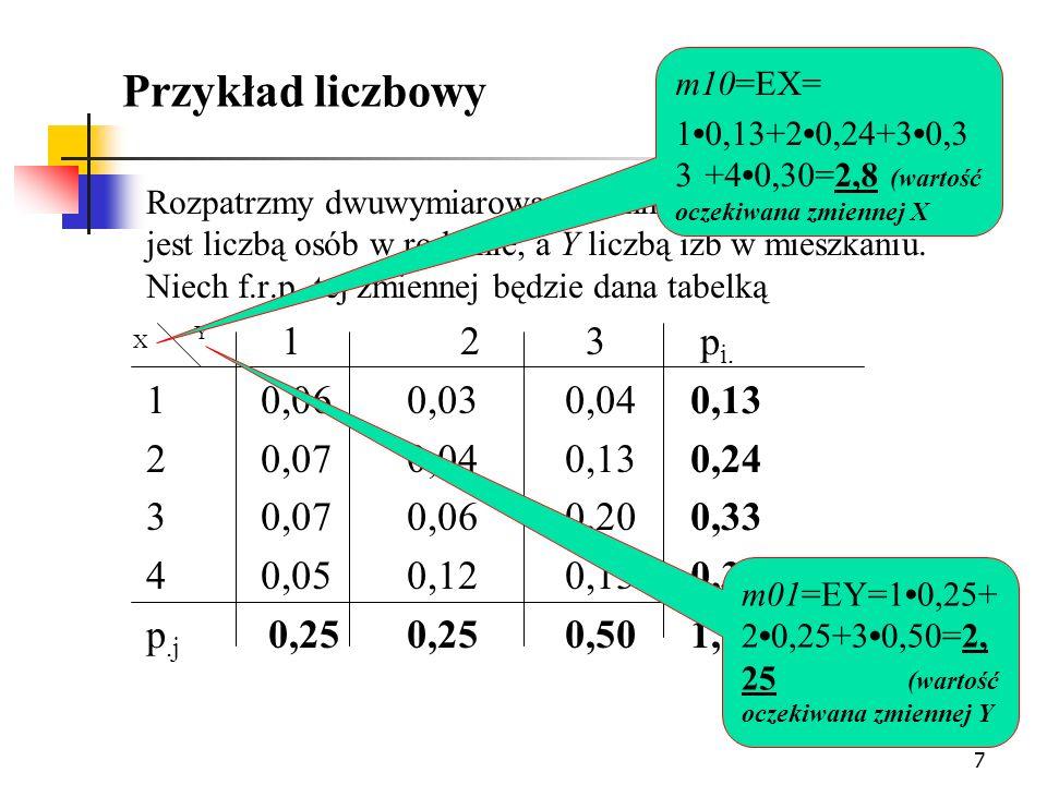 m10=EX= 1•0,13+2•0,24+3•0,33 +4•0,30=2,8 (wartość oczekiwana zmiennej X. Przykład liczbowy.
