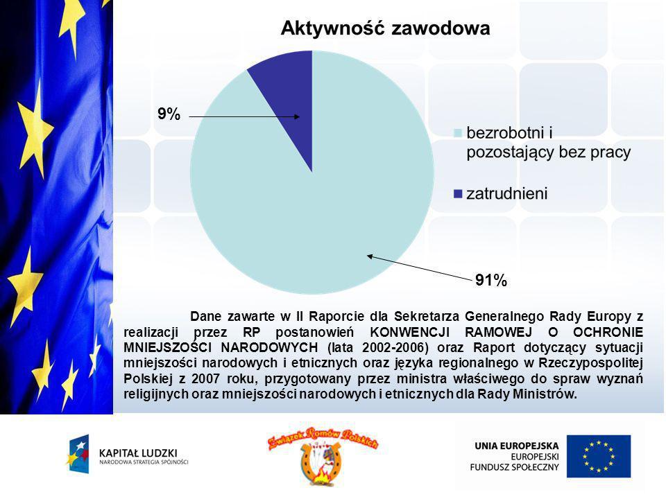 9% 91%