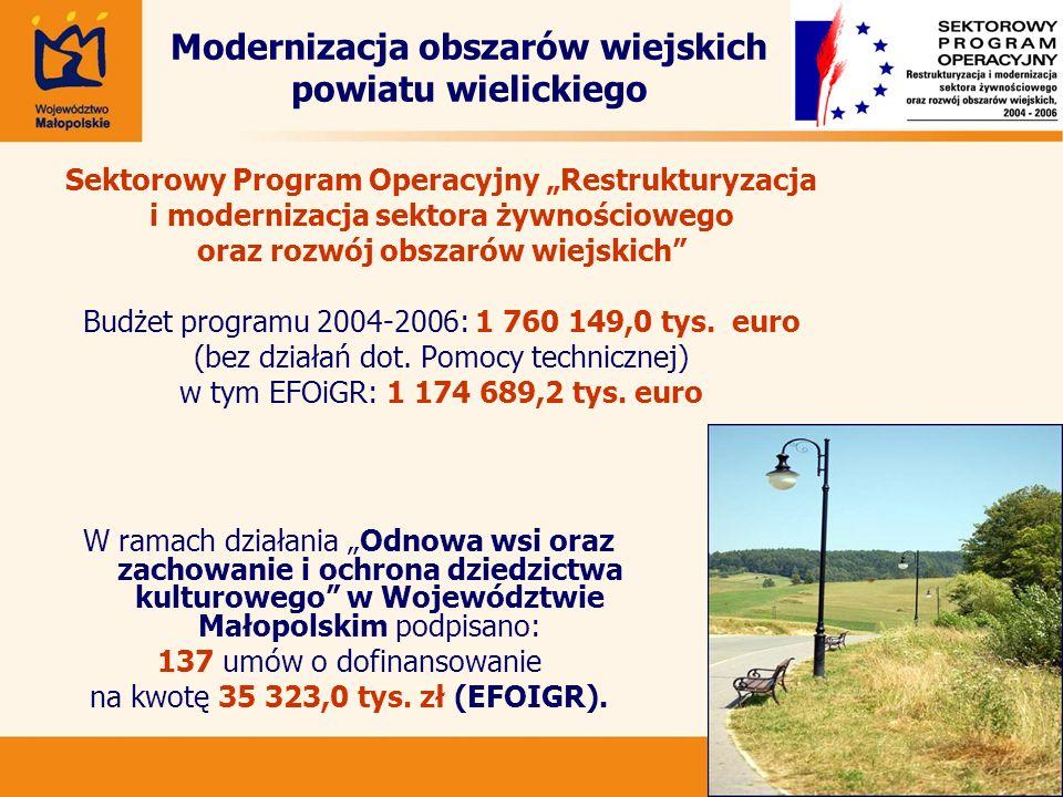 Modernizacja obszarów wiejskich powiatu wielickiego