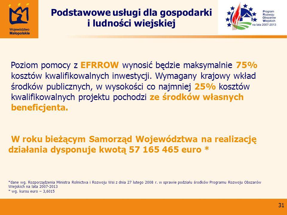 Podstawowe usługi dla gospodarki i ludności wiejskiej