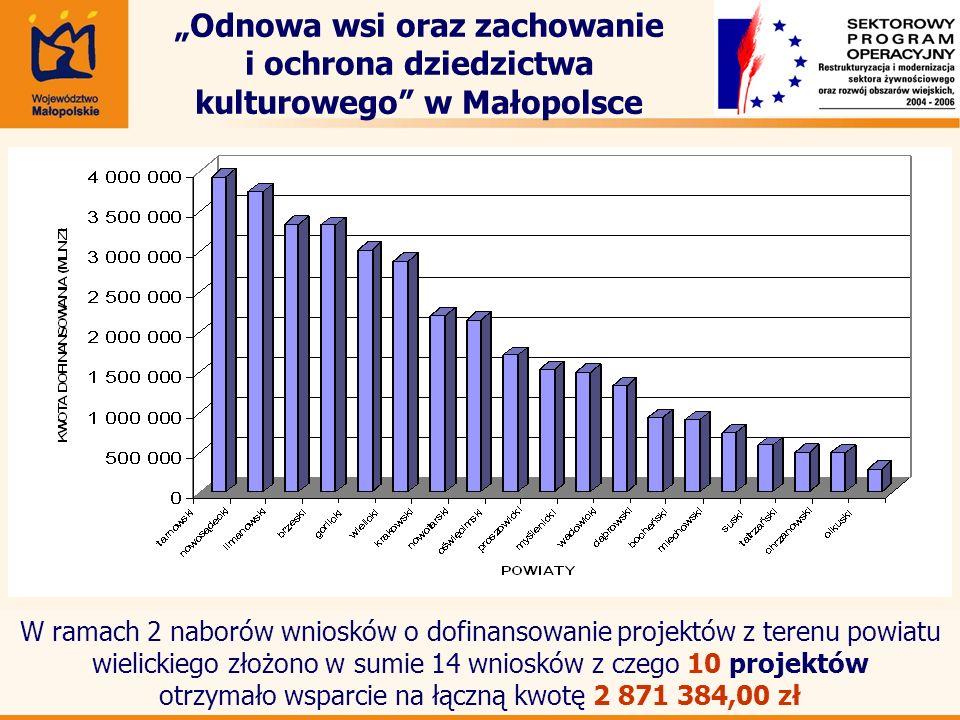 """""""Odnowa wsi oraz zachowanie i ochrona dziedzictwa kulturowego w Małopolsce"""
