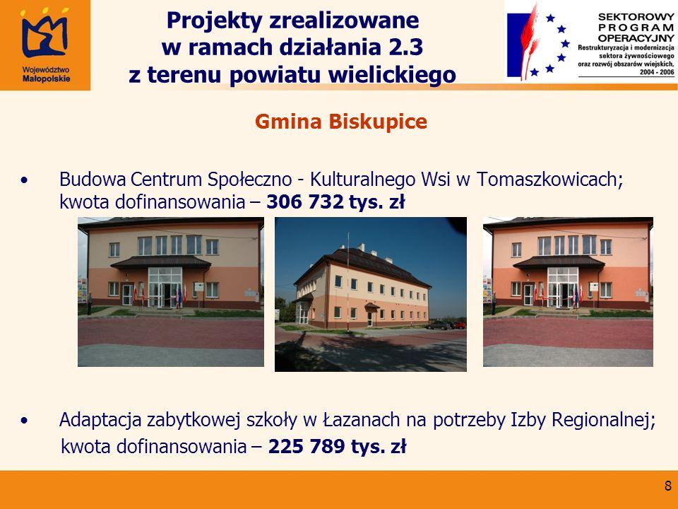 Projekty zrealizowane w ramach działania 2