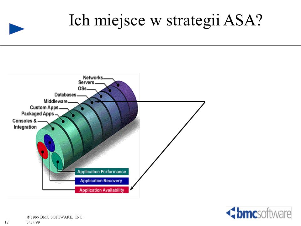 Ich miejsce w strategii ASA
