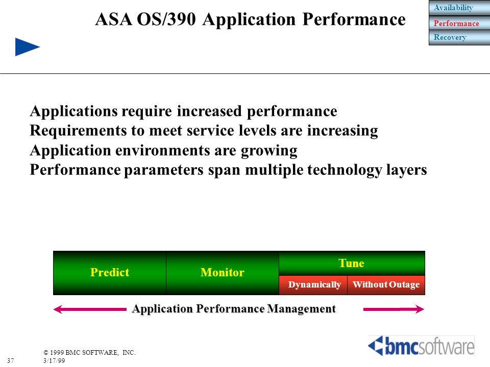 ASA OS/390 Application Performance