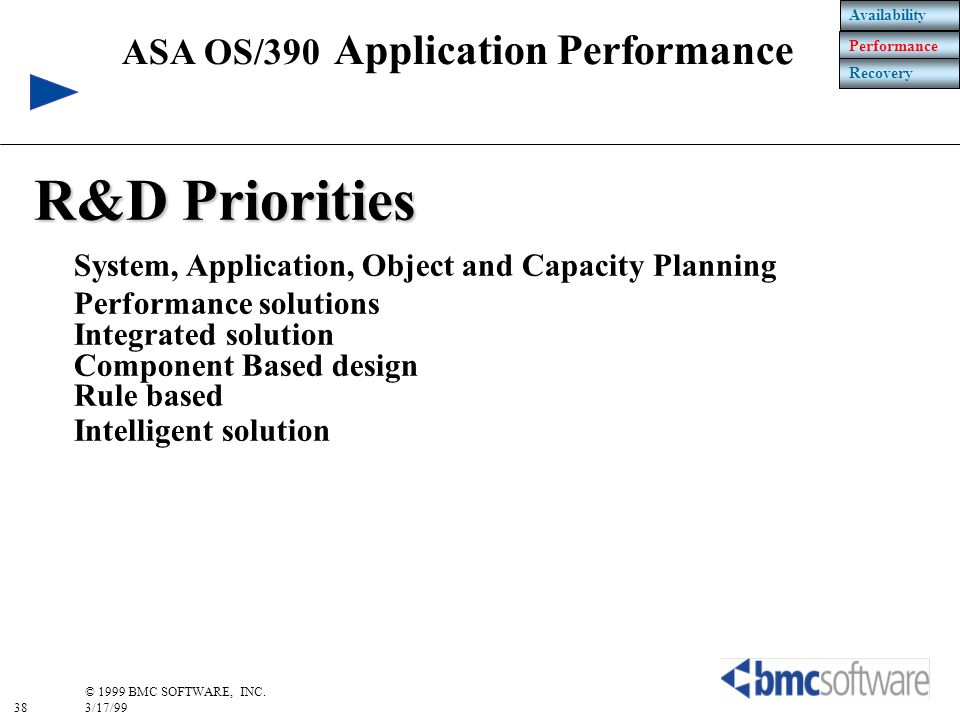 R&D Priorities ASA OS/390 Application Performance