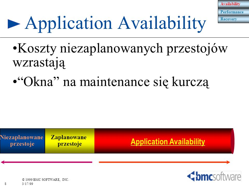 Application Availability