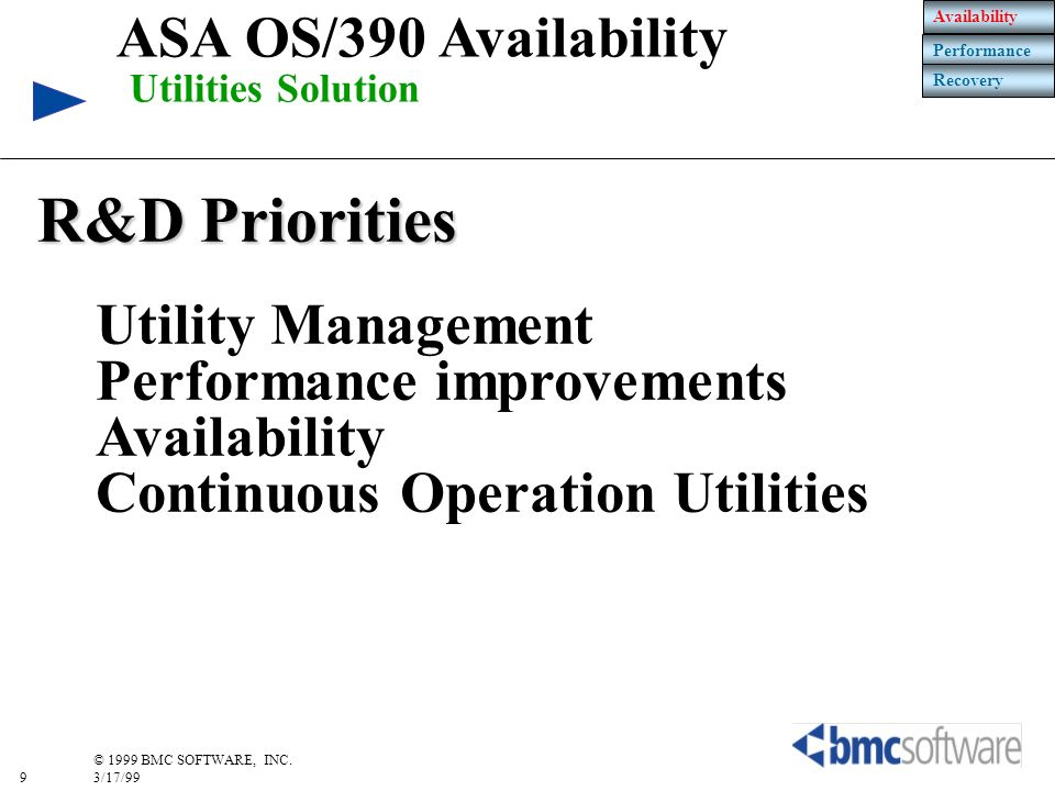 R&D Priorities ASA OS/390 Availability Utilities Solution