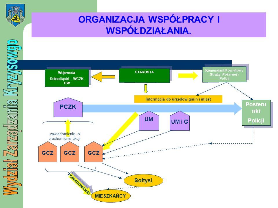 Wydział Zarządzania Kryzysowgo