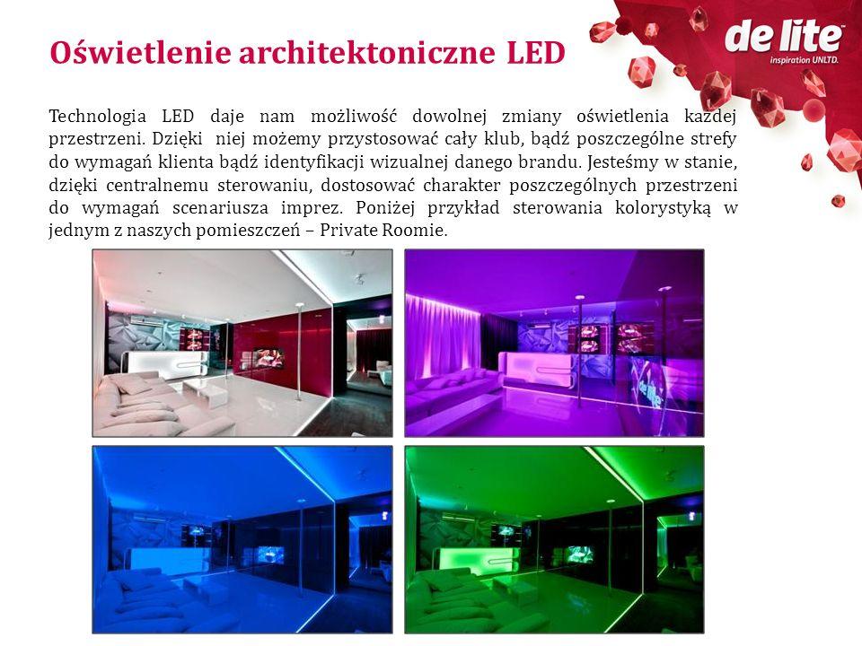 Oświetlenie architektoniczne LED