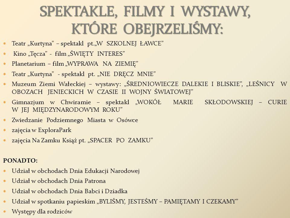 SPEKTAKLE, FILMY I WYSTAWY, KTÓRE OBEJRZELIŚMY: