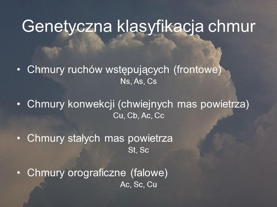 Genetyczna klasyfikacja chmur