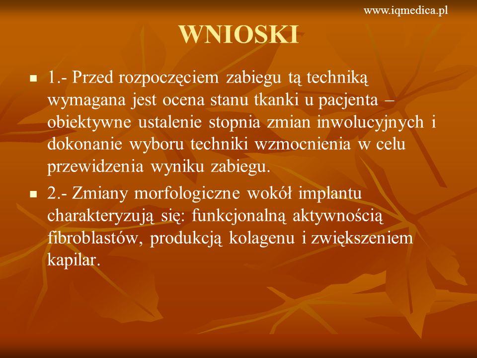 www.iqmedica.pl WNIOSKI.