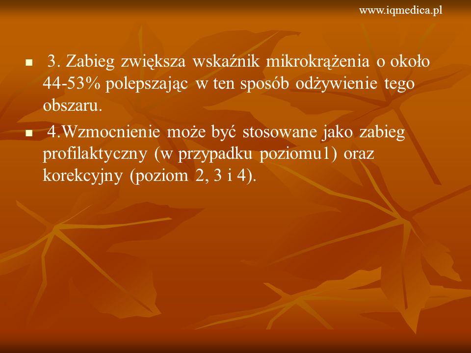www.iqmedica.pl3. Zabieg zwiększa wskaźnik mikrokrążenia o około 44-53% polepszając w ten sposób odżywienie tego obszaru.
