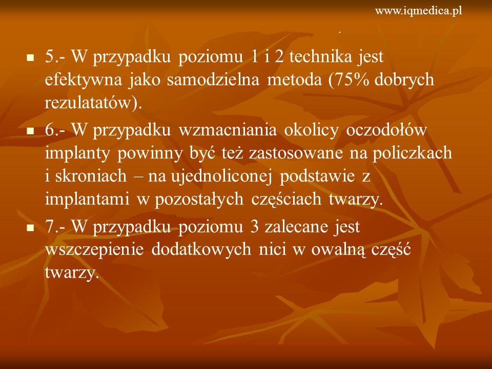 www.iqmedica.pl. 5.- W przypadku poziomu 1 i 2 technika jest efektywna jako samodzielna metoda (75% dobrych rezulatatów).