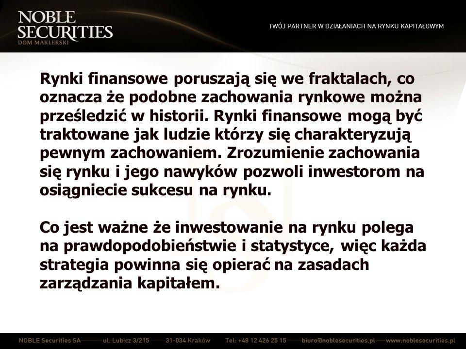Rynki finansowe poruszają się we fraktalach, co oznacza że podobne zachowania rynkowe można prześledzić w historii. Rynki finansowe mogą być traktowane jak ludzie którzy się charakteryzują pewnym zachowaniem. Zrozumienie zachowania się rynku i jego nawyków pozwoli inwestorom na osiągniecie sukcesu na rynku.