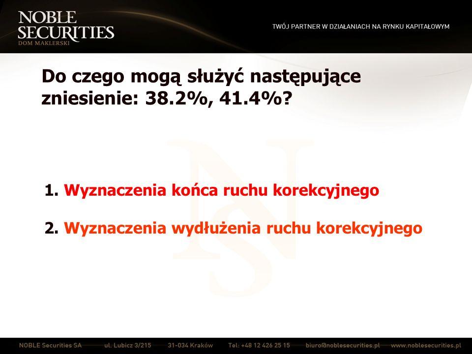 Do czego mogą służyć następujące zniesienie: 38.2%, 41.4%