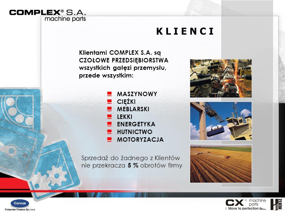 K L I E N C I Klientami COMPLEX S.A. są CZOŁOWE PRZEDSIĘBIORSTWA