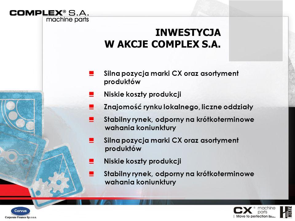 INWESTYCJA W AKCJE COMPLEX S.A.