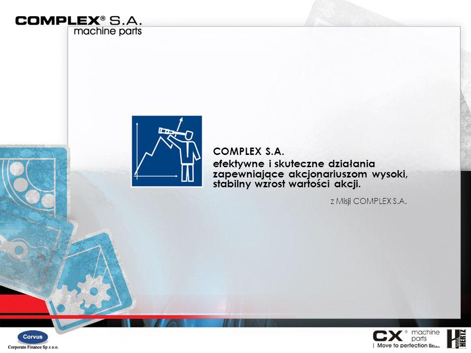 COMPLEX S.A. efektywne i skuteczne działania zapewniające akcjonariuszom wysoki, stabilny wzrost wartości akcji.