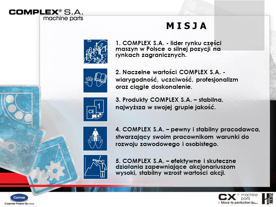 M I S J A 1. COMPLEX S.A. - lider rynku części maszyn w Polsce o silnej pozycji na rynkach zagranicznych.
