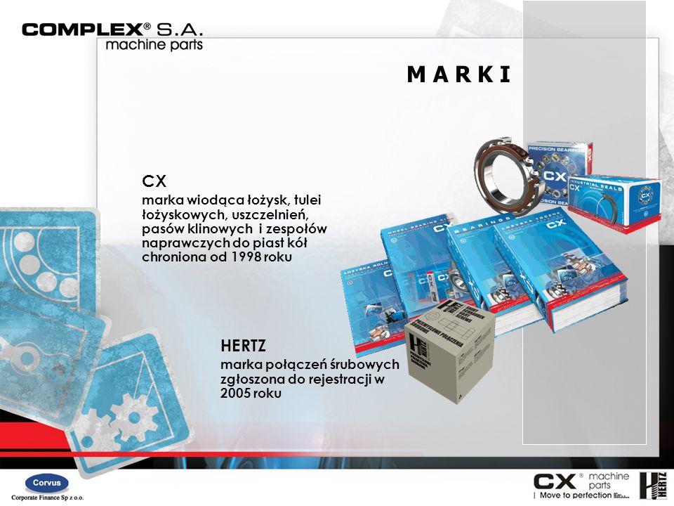 M A R K I CX. marka wiodąca łożysk, tulei łożyskowych, uszczelnień, pasów klinowych i zespołów naprawczych do piast kół chroniona od 1998 roku.