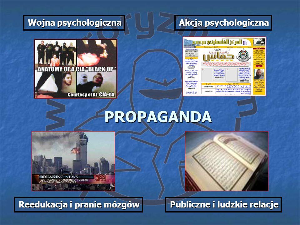 PROPAGANDA Wojna psychologiczna Akcja psychologiczna
