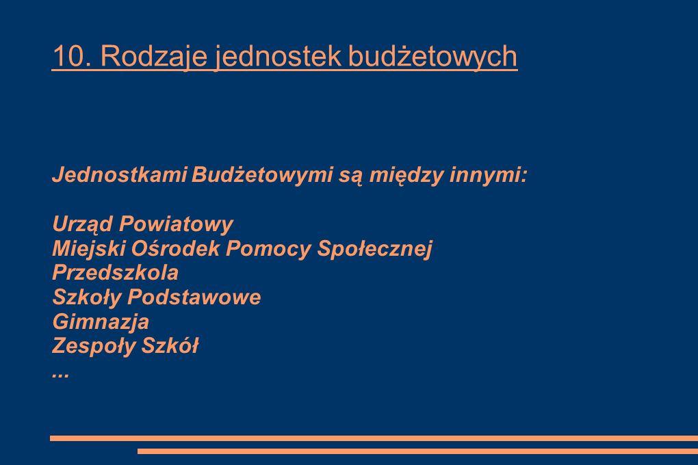 10. Rodzaje jednostek budżetowych