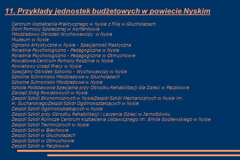 11. Przykłady jednostek budżetowych w powiecie Nyskim