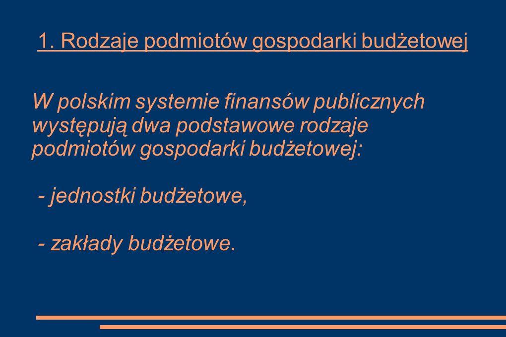 1. Rodzaje podmiotów gospodarki budżetowej