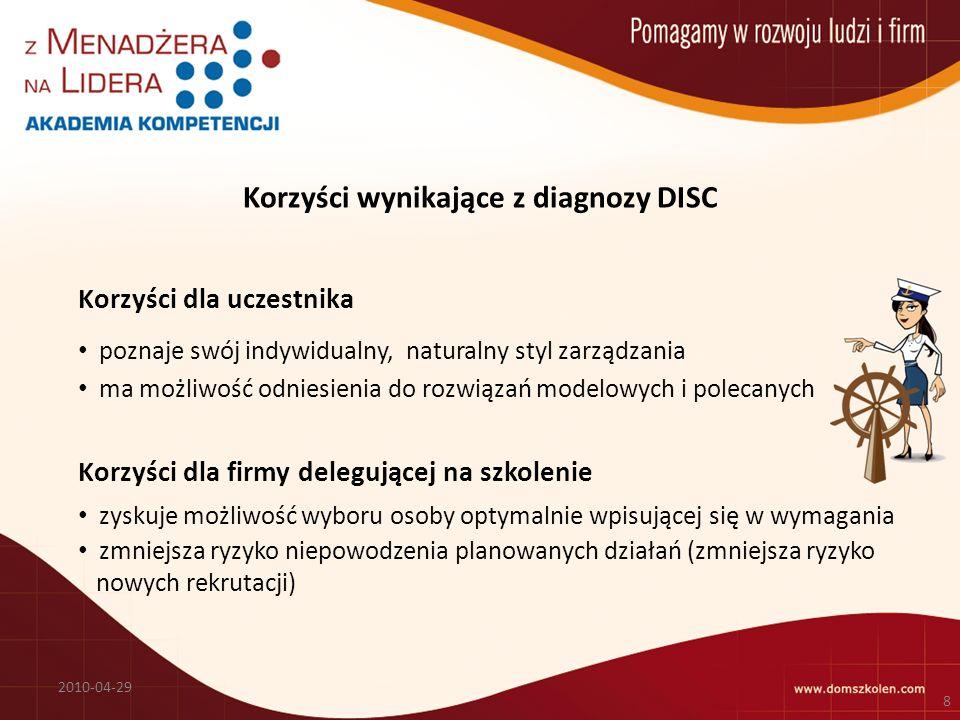 Korzyści wynikające z diagnozy DISC