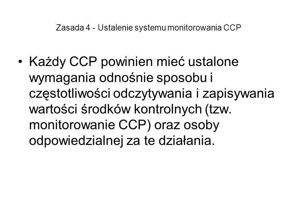 Zasada 4 - Ustalenie systemu monitorowania CCP