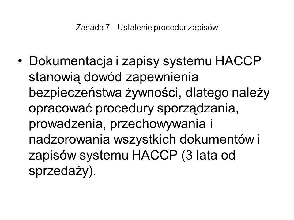 Zasada 7 - Ustalenie procedur zapisów