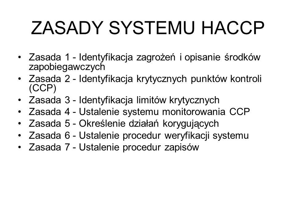 ZASADY SYSTEMU HACCP Zasada 1 - Identyfikacja zagrożeń i opisanie środków zapobiegawczych.