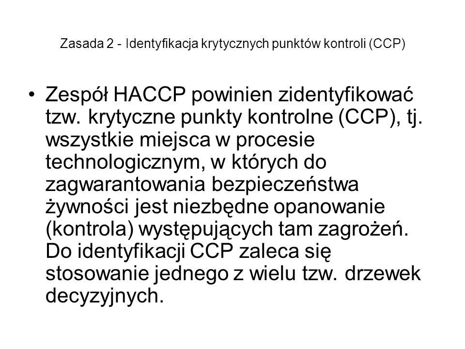 Zasada 2 - Identyfikacja krytycznych punktów kontroli (CCP)