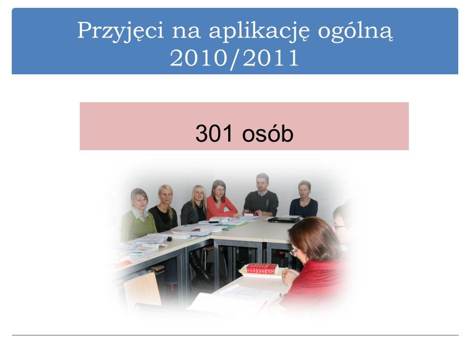 Przyjęci na aplikację ogólną 2010/2011