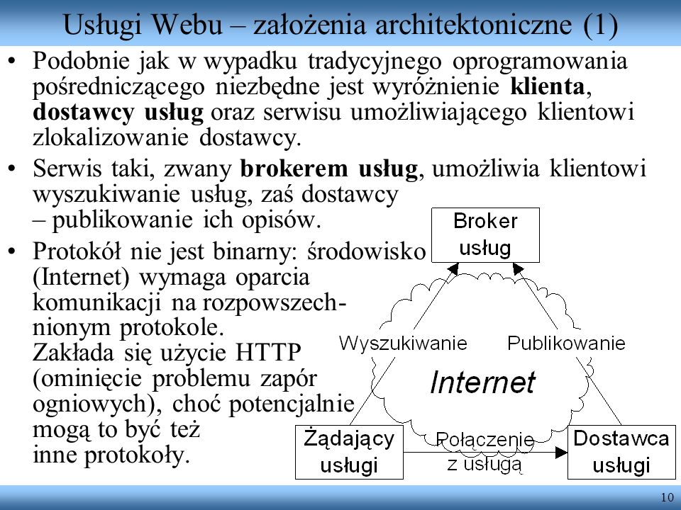 Usługi Webu – założenia architektoniczne (1)