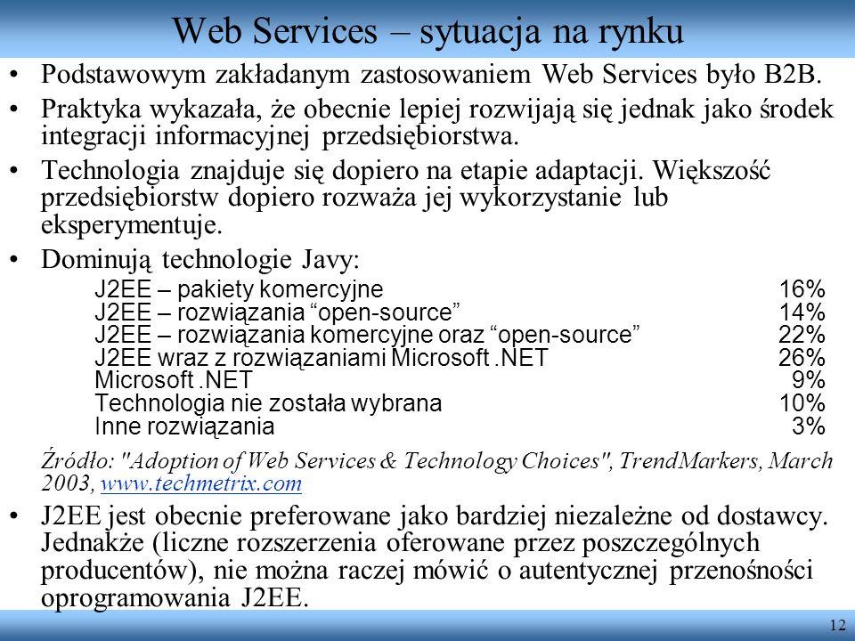 Web Services – sytuacja na rynku