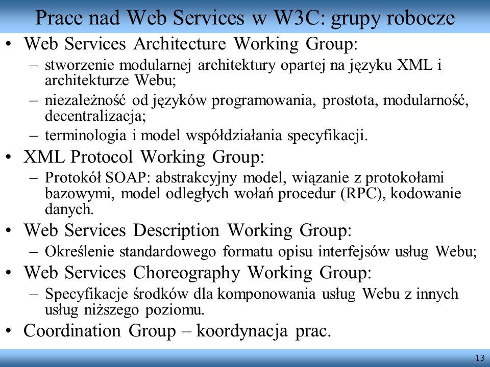 Prace nad Web Services w W3C: grupy robocze