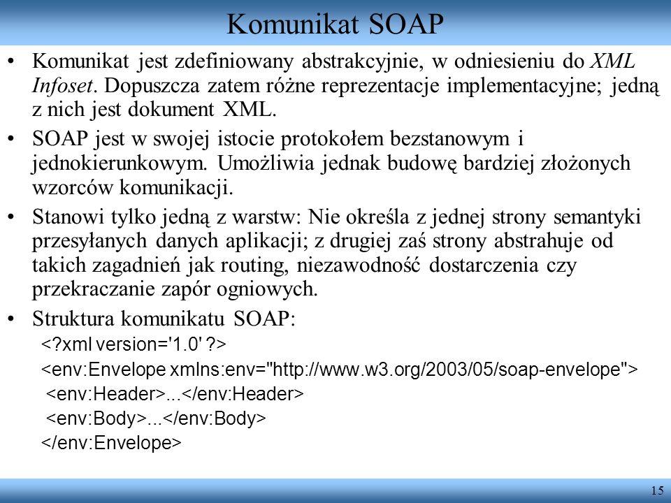 Komunikat SOAP