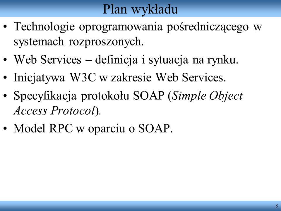 Plan wykładu Technologie oprogramowania pośredniczącego w systemach rozproszonych. Web Services – definicja i sytuacja na rynku.